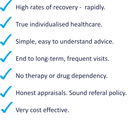 High rates of recovery -  rapidly.  True individualised healthcare.  Simple, easy to understand advice.  End to long-term, frequent visits.   No therapy or drug dependency.  Honest appraisals. Sound referal policy.  Very cost effective.